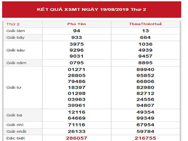 Phân tích xổ số miền trung ngày 26/08 từ các cao thủ