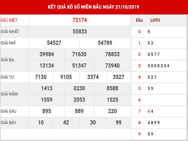 Phân tích kqxsmb ngày 22/10 tỷ lệ trúng cao