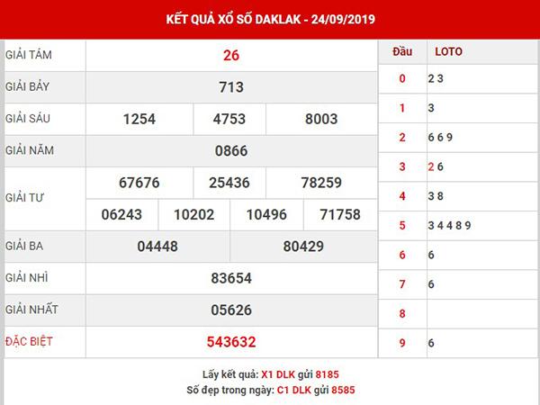 Thống kê XSDLK thứ 3 ngày 01-10-2019