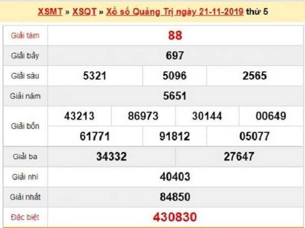 Dự đoán KQXSQT ngày 28/11 chuẩn xác