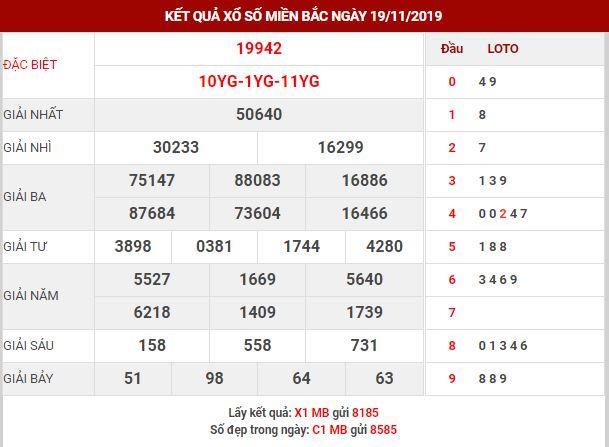 Dự đoán kết quả XSMB Vip ngày 20/11/2019