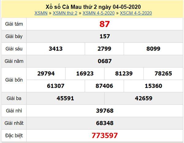 Dự đoán XSCM 11/5/2020 - KQXS Cà Mau thứ hai