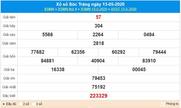 Dự đoán XSST 20/5/2020 - KQXS Sóc Trăng thứ 4