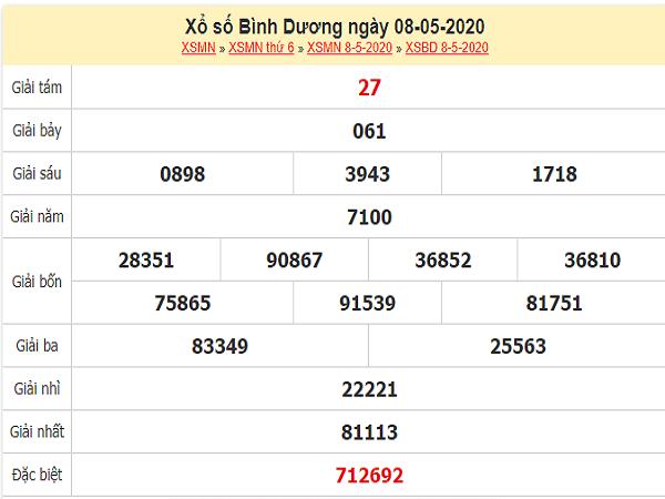 Tổng hợp KQXSBD- Phân tích xổ số bình dương ngày 15/05 của các chuyên gia