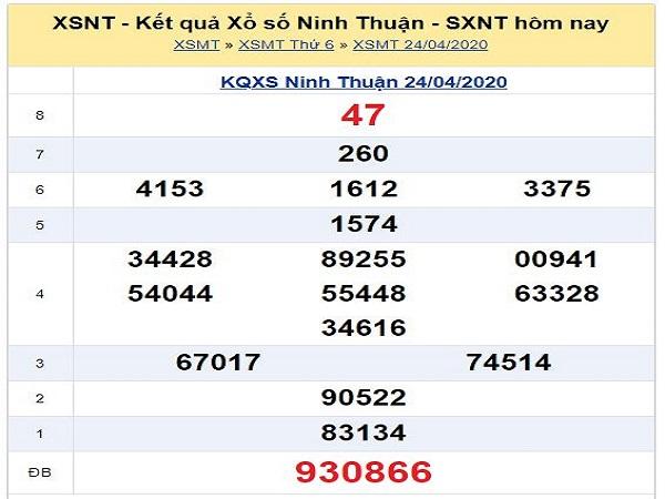 Bảng KQXSNT- Nhận định xổ số ninh thuận ngày 01/05/2020 hôm nay