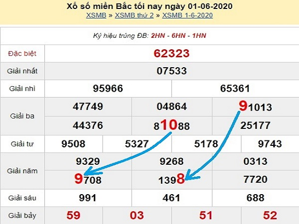 Dự đoán KQXSMB xổ số miền bắc thứ 3 ngày 02/06 chuẩn xác