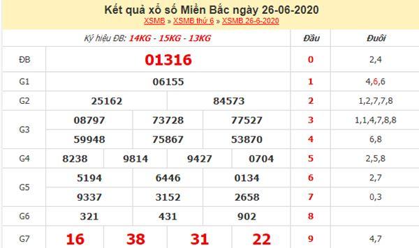 Dự đoán XSMB ngày 27/6/2020 chốt KQXS miền Bắc siêu chuẩn