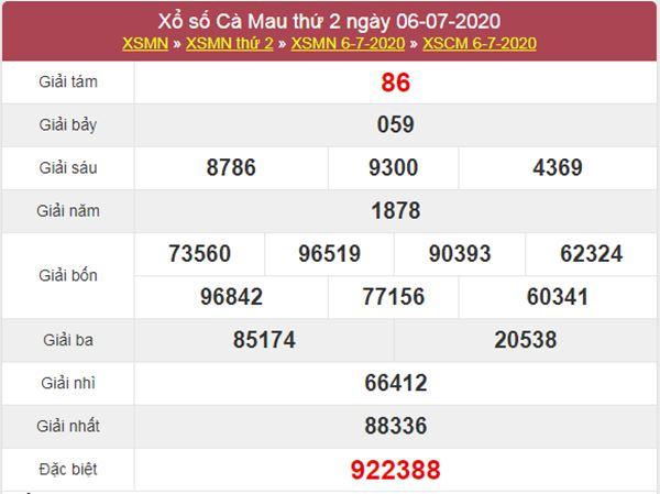 Dự đoán XSCM 13/7/2020 chốt KQXS Cà Mau thứ 2