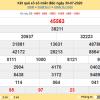 Bảng KQXSMB- Dự đoán xổ số miền bắc ngày 31/07 chuẩn