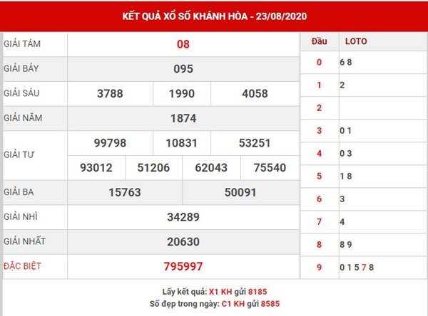 Thống kê sổ xố Khánh Hòa thứ 4 ngày 26-8-2020