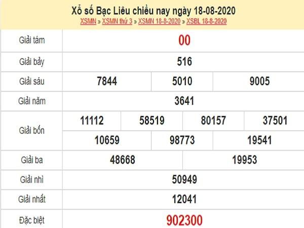 Dự đoán xổ số Bạc Liêu 25-08-2020