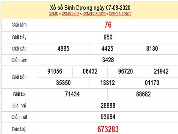 Dự đoán XSBD 14/8/2020