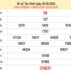 Nhận định KQXSTN- xổ số tây ninh thứ 5 ngày 13/08 chuẩn xác
