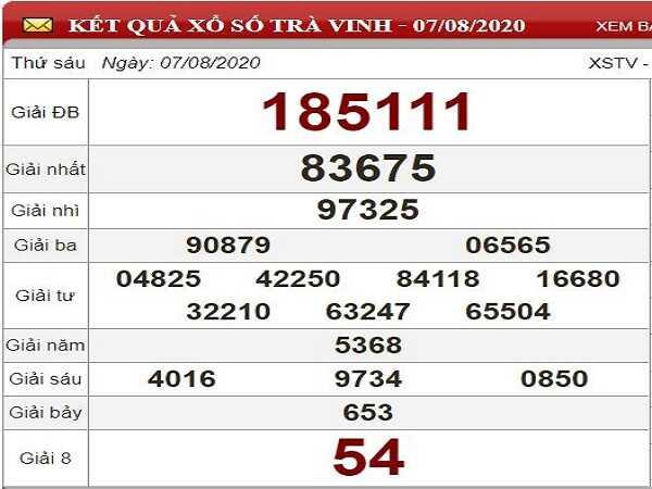 Dự đoán KQXSTV- xổ số trà vinh thứ 6 ngày 14/08/2020