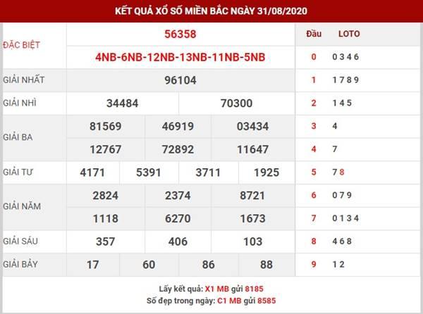 Thống kê kết quả XSMB thứ 3 ngày 1-9-2020