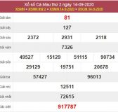 Dự đoán XSCM 21/9/2020 chốt KQXS Cà Mau thứ 2