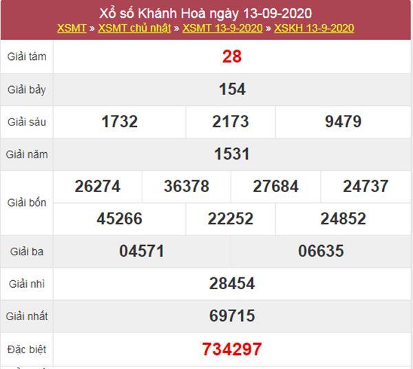 Dự đoán XSKH 16/9/2020 chốt số Khánh Hòa thứ 4