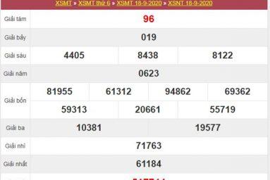 Dự đoán XSNT 25/9/2020 chốt KQXS Ninh Thuận thứ 6