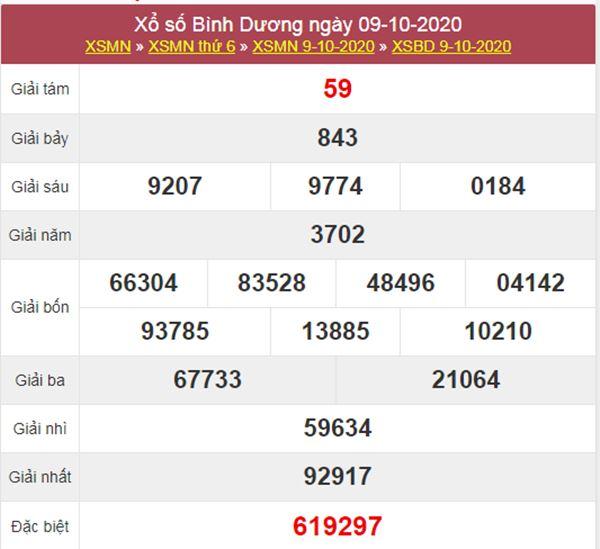 Dự đoán XSBD 16/10/2020 chốt KQXS Bình Dương thứ 6