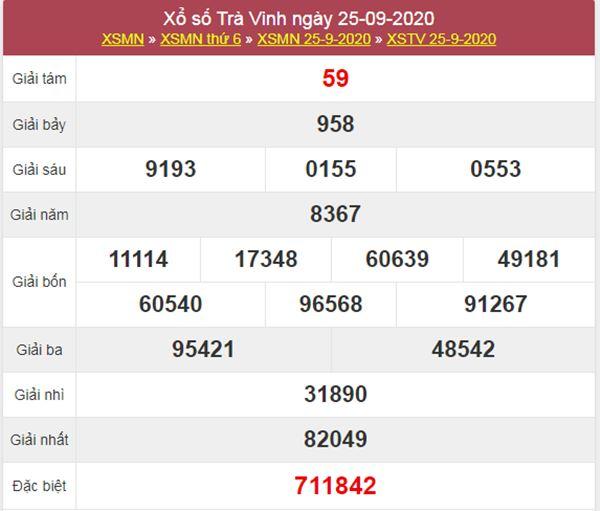 Dự đoán XSTV 2/10/2020 chốt lô VIP Trà Vinh thứ 6