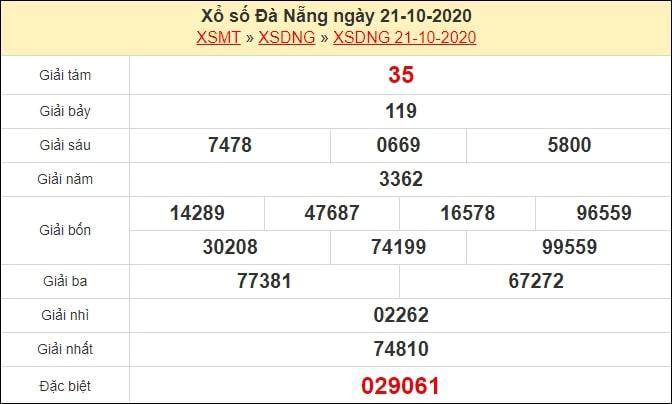 Dự đoán XSDNG 24/10/2020