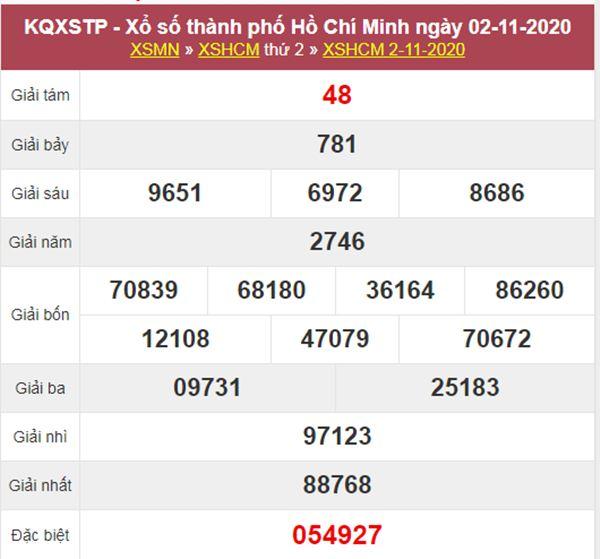 Dự đoán XSHCM 7/11/2020 chốt KQXS Hồ Chí Minh thứ 7