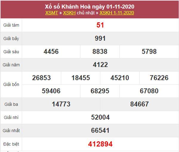 Dự đoán XSKH 4/11/2020 chốt số Khánh Hòa tỷ lệ trúng cao