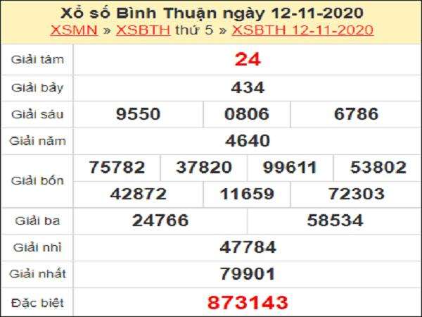 Thống kê XSBT ngày 19/11/2020- xổ số bình thuận thứ 5