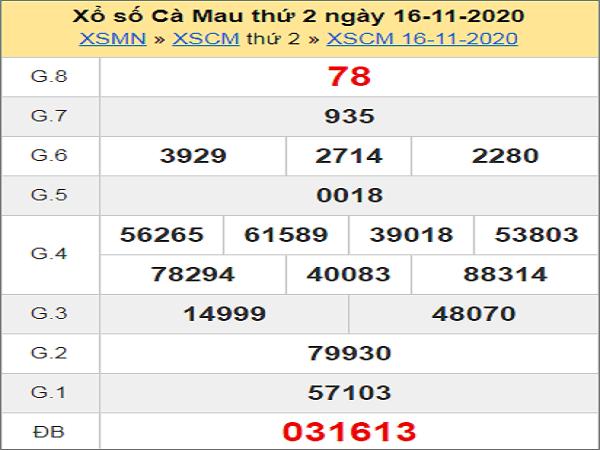Thống kê XSCM ngày 23/11/2020- xổ số cà mau cụ thể