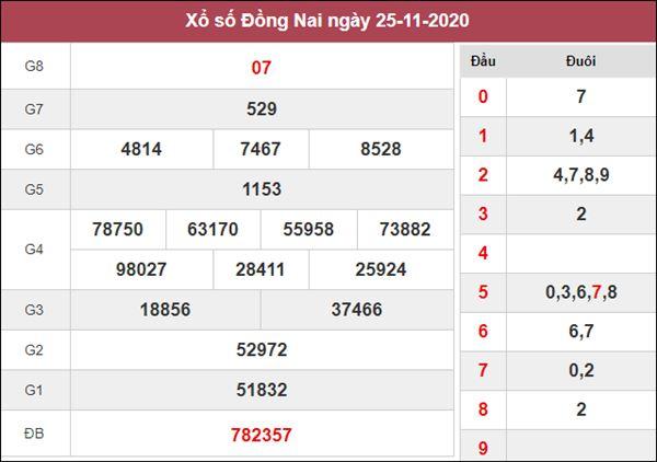 Dự đoán XSDNA 2/12/2020 chốt cặp số đẹp Đồng Nai trong ngày
