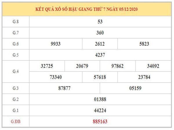 Thống kê KQXSHG ngày 12/12/2020 dựa trên kết quả kì trước