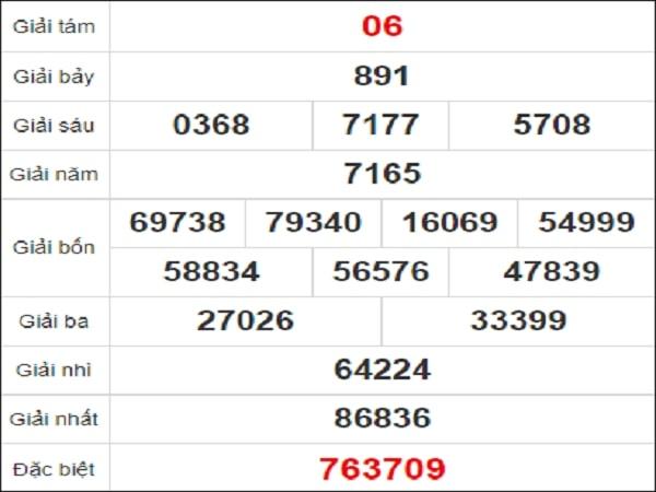 SXMB.VN – Chuyên trang trực tiếp kết quả xổ số miền Bắc. Quay mở thưởng kết quả KQXSMB vào tất cả các ngày từ thứ 2 đến Chủ Nhật trong tuần lúc 18h15p (nghỉ tết bắt đầu từ ngày 30/12 âm lịch cho đến hết ngày mùng 03/01 âm lịch, thường nghỉ 4 ngày).