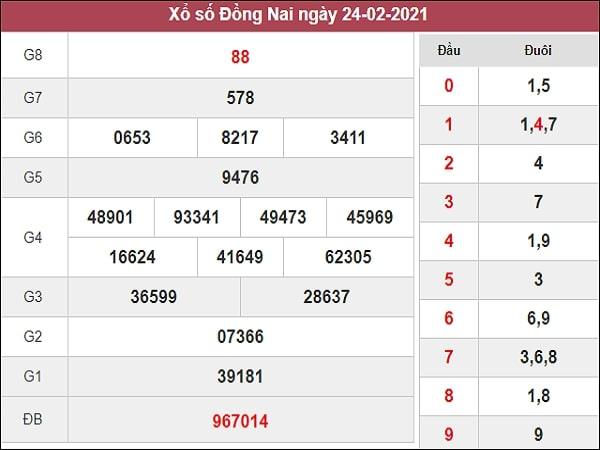 Dự đoán xổ số Đồng Nai 3/3/2021