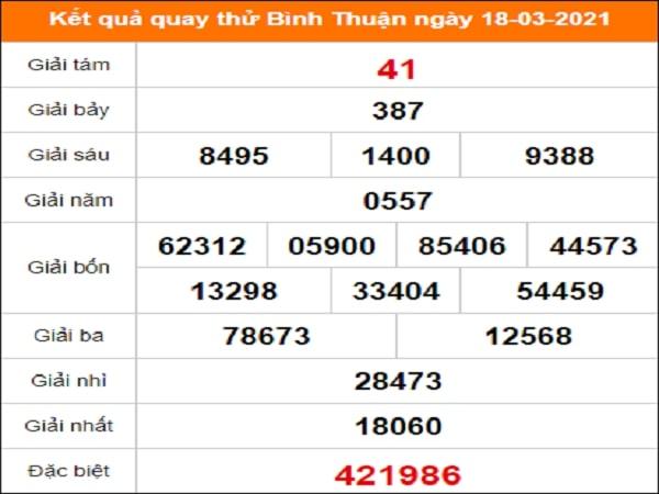 Quay thử kết quả xổ số Bình Thuận 18/3/2021