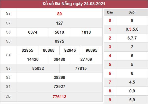 Dự đoán XSDNO 27/3/2021 chốt KQXS Đắc Nông siêu chuẩn