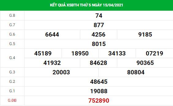 Dự đoán kết quả XS Bình Thuận Vip ngày 22/04/2021