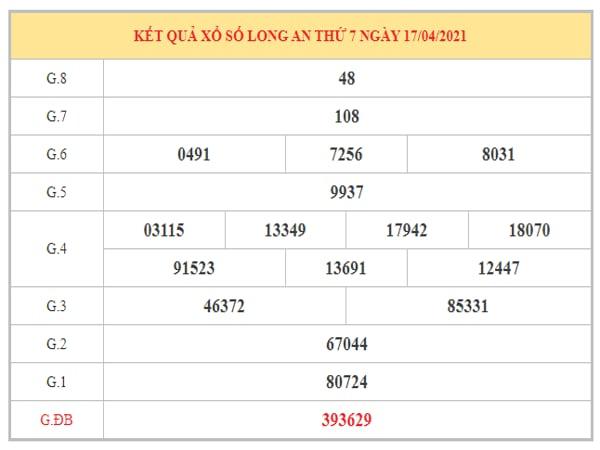 Dự đoán XSLA ngày 24/4/2021 dựa trên kết quả kì trước