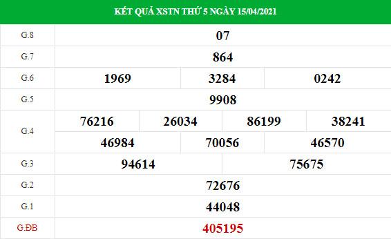 Dự đoán kết quả XS Tây Ninh Vip ngày 22/04/2021