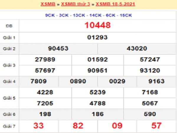 Dự đoán XSMB 19/5/2021