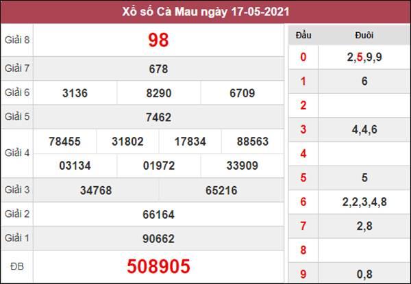 Dự đoán XSCM 24/5/2021 chốt KQXS Cà Mau thứ 2