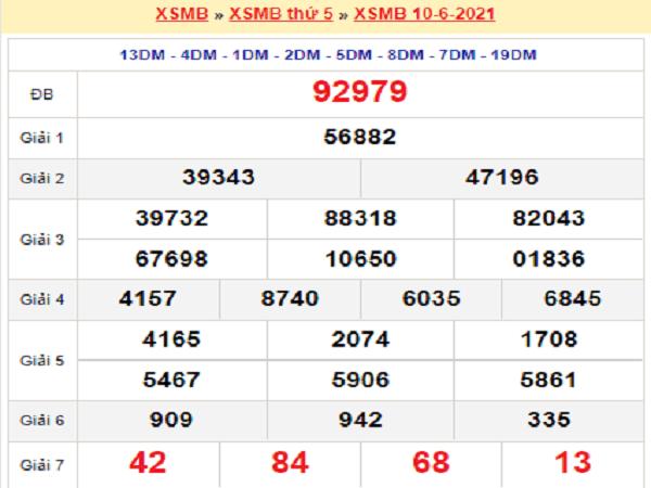Dự đoán XSMB 11/6/2021