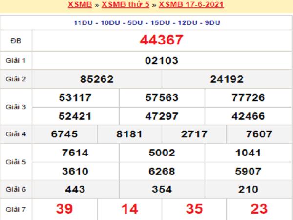 Dự đoán XSMB 18/6/2021
