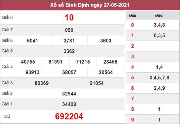 Dự đoán XSBDI 3/6/2021 thứ 5 xác suất lô về cao nhất