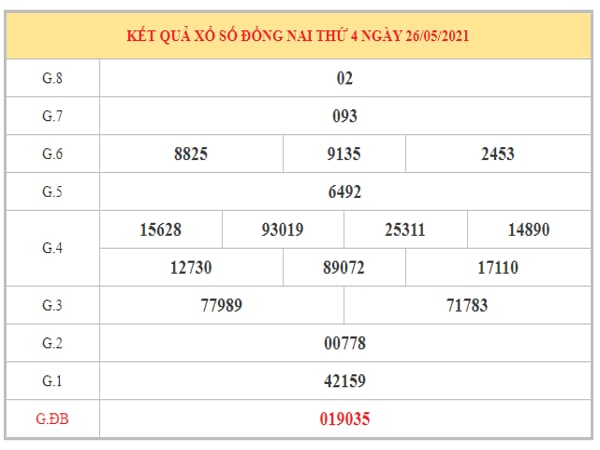 Thống kê KQXSDN ngày 2/6/2021 dựa trên kết quả kì trước