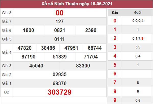 Dự đoán XSNT 25/6/2021 thứ 6 xác suất lô về cao nhất
