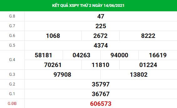 Soi cầu dự đoán xổ số Phú Yên 21/6/2021 chính xác