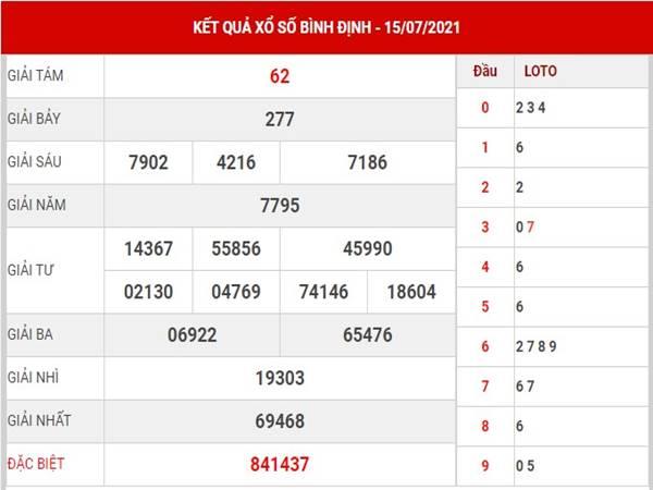 Thống kê kết quả XSBDI thứ 5 ngày 22/7/2021