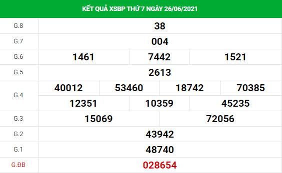 Dự đoán xổ số Bình Phước 3/7/2021 đầy đủ chính xác