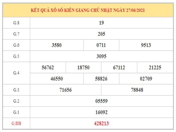 Dự đoán XSKG ngày 4/7/2021 dựa trên kết quả kì trước