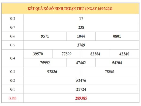 Dự đoán XSNT ngày 23/7/2021 dựa trên kết quả kì trước